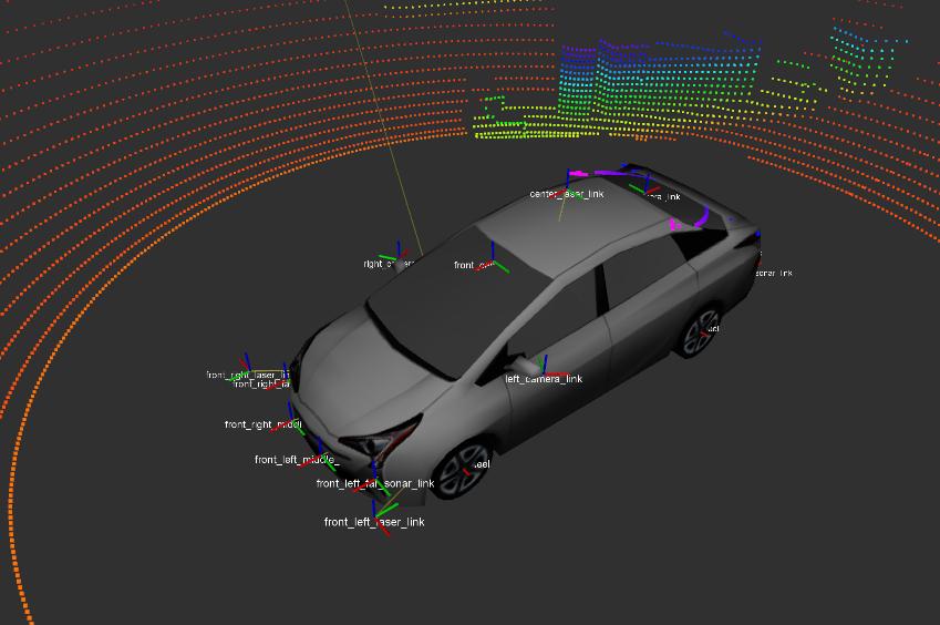 Simulated Car Demo - ROS robotics news